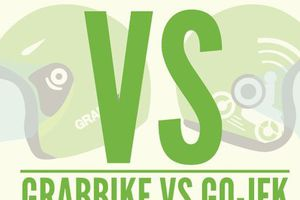 Infographic: Cuộc đua trở thành 'siêu ứng dụng' của Grab và Go-Jek