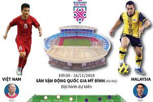 Việt Nam - Malaysia: Những con số đáng chú ý trước giờ bóng lăn