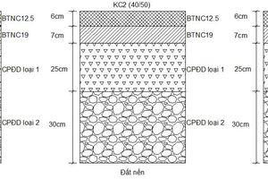 Đánh giá hiệu quả việc sử dụng nhựa 40/50 để sản xuất bê tông nhựa làm mặt đường ô tô ở Việt Nam