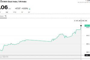 Chứng khoán chiều 19/11: Tốt hơn mong đợi, VN-Index tăng gần 18 điểm