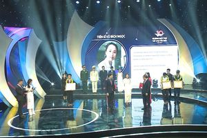 Hướng dẫn đề cử Gương mặt trẻ Việt Nam tiêu biểu năm 2018