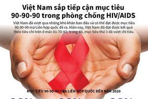 Việt Nam sắp tiếp cận mục tiêu 90-90-90 trong phòng chống HIV/AIDS