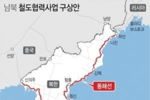 Hai miền Triều Tiên nhất trí tiến hành khảo sát chung đường sắt