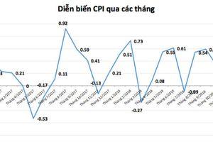Xăng, dầu kéo CPI tháng 11 giảm 0,29%