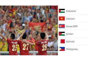 Bỏ xa Thái Lan, Đội tuyển Việt Nam lọt Top 100 bóng đá thế giới