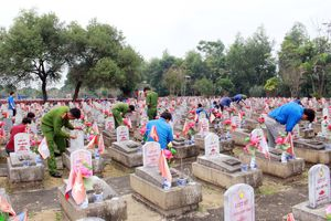 Hơn 700 cựu chiến binh và đoàn viên chăm sóc bia mộ các liệt sỹ