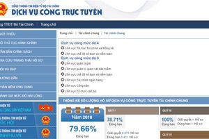 Bộ Tài chính xây dựng thêm 195 dịch vụ công trực tuyến mức độ 3, 4