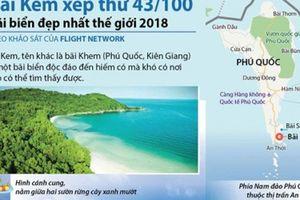 Bãi Kem (Phú Quốc) lọt Top 100 bãi biển đẹp nhất thế giới 2018