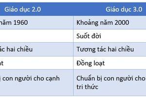 'Việt Nam vẫn đang trong nền giáo dục… một chấm'