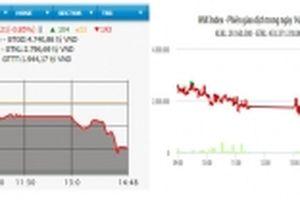 Bán mạnh cuối phiên, VN-Index mất hơn tám điểm