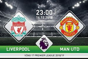 Liverpool vs Manchester United, Derby nước Anh: thời khắc quyết định