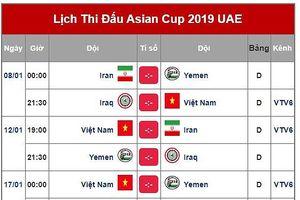 Dõi theo đội tuyển Việt Nam tại VCK Asian Cup 2019