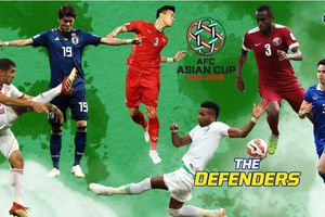 Quế Ngọc Hải lọt top 6 hậu vệ được chờ đợi nhất Asian Cup 2019