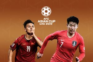 Lịch thi đấu và bảng xếp hạng Asian Cup 2019 ngày 8/1