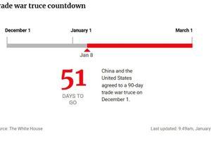 Thân tín của Chủ tịch Tập Cận Bình có mặt trong đàm phán thương mại Mỹ - Trung