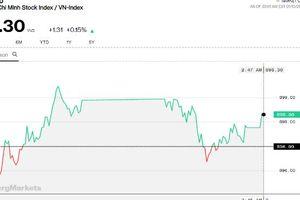 Chứng khoán chiều 10/1: Thị trường chưa đủ nhiệt, vẫn lỡ hẹn với mốc 900 điểm