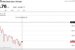 Chứng khoán sáng 14/1: Thị trường giằng co, POW không giữ được đà tăng
