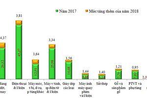 Chi tiết các nhóm hàng xuất khẩu lớn nhất Việt Nam năm 2018