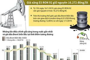 Giá xăng E5 RON 92 giữ nguyên 16.272 đồng mỗi lít