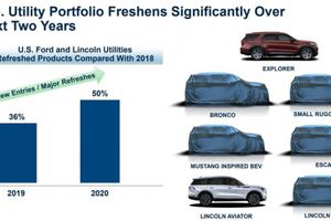 Trong 2 năm tới, Ford sẽ giới thiệu trên 20 mẫu xe mới, một trong số đó đã được nhá hàng