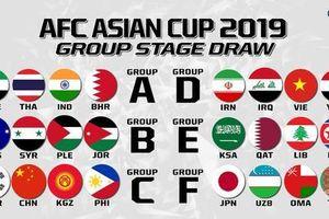 Lộ diện 2 cặp đấu đầu tiên vòng 1/8 Asian Cup 2019
