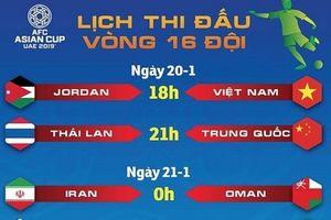 Asian Cup 2019: Việt Nam giành vé vào vòng 1/8 nhờ 2 chiếc thẻ vàng