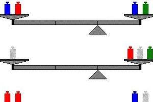 Câu đố đặt quả cân để hai bên thăng bằng