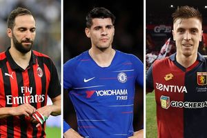 Morata đã ký với Atletico, Chelsea sắp có được Higuain