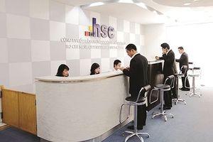 Chứng khoán TP.HCM (HSC): Bất ngờ với thị trường phái sinh
