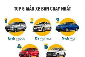 'Soi' thị trường ô tô cũ: Người Việt thích xe gì?