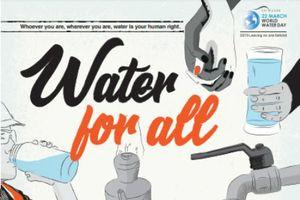 Ngày Nước thế giới 2019: 'Nước cho tất cả - không để ai bị bỏ lại phía sau'
