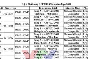 Lịch phát sóng trực tiếp giải U22 Đông Nam Á 2019 trên VTV