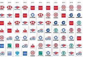 10 thương hiệu ngân hàng giá trị nhất thế giới thay đổi ra sao qua các năm?