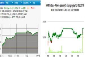 VN-Index hướng mốc 940 điểm, thanh khoản tăng vọt