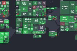 Trước giờ giao dịch 13/2: Dòng tiền có dấu hiệu quay lại thị trường mới nổi