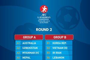 U19 nữ Việt Nam rơi vào bảng khó tại vòng loại U19 nữ châu Á 2019