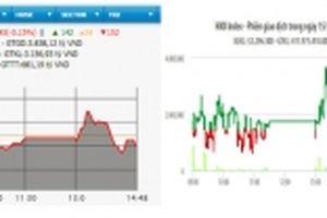 VN-Index giữ được mốc 950 điểm