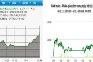 Giao dịch bứt phá, VN-Index vượt mốc 960 điểm