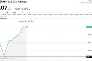 Chứng khoán sáng 20/2: Nhà đầu tư ngỡ ngàng nhìn VHM kéo VN-Index vượt 970 điểm