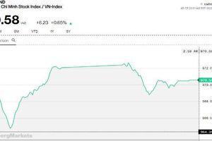Chứng khoán chiều 20/2: Tiền lớn vẫn hùng hậu, VN-Index đóng cửa trên 970 điểm
