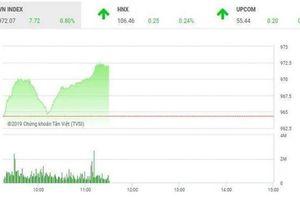 Chứng khoán ngày 20/2: Cổ phiếu ngân hàng hồi phục, VN-Index tăng tốc