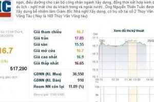DIC Corp thoái toàn bộ vốn tại Sông Đà – Hà Nội