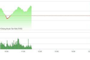 Chứng khoán sáng 22/2: Xoay trụ ngân hàng, VN-Index vượt tiếp 990