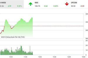 Phiên sáng 22/2: Cổ phiếu vua trở lại, thị trường tiếp tục thẳng tiến