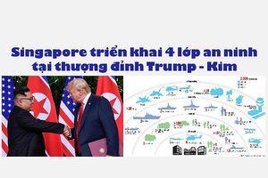 Singapore triển khai 4 lớp an ninh tại thượng đỉnh Trump - Kim