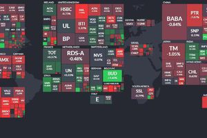 Trước giờ giao dịch 1/3: Chờ đợi kịch bản thị trường cân bằng trở lại