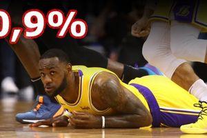 Lakers còn dưới 0,9% cơ hội dự playoffs sau khi thua trận 'derby LA'
