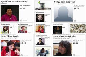 10 nữ tỷ phú tự thân có tài sản 'khủng' nhất thế giới