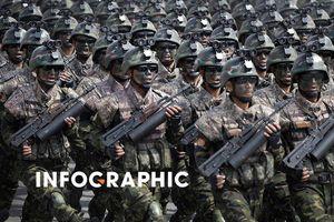 Infographic: Sức mạnh đáng gờm của quân đội Triều Tiên