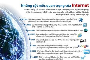 Infographic: Những cột mốc đáng nhớ của Internet